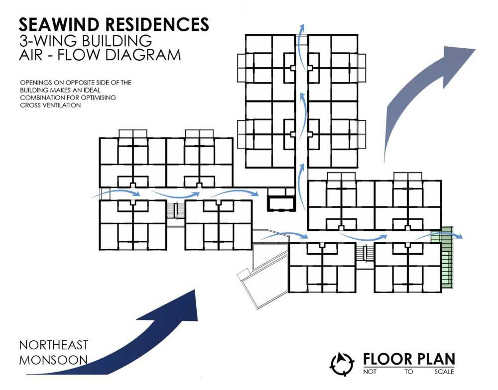 Seawind Mixed Use Condo Development In Davao By Damosa