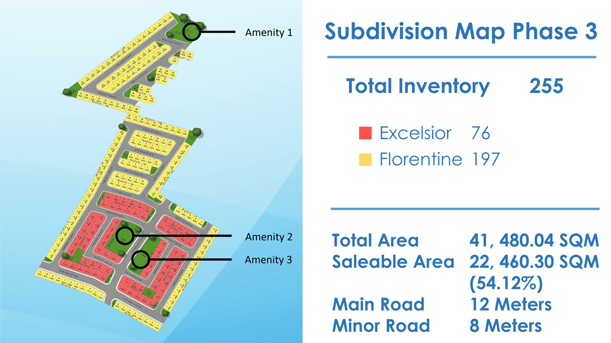 diamond heights close to town medium cost housing subdivision in the diamond heights site development plan